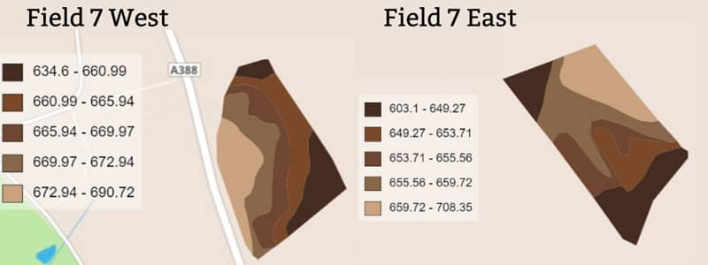 Field 7 East and West organic matter results