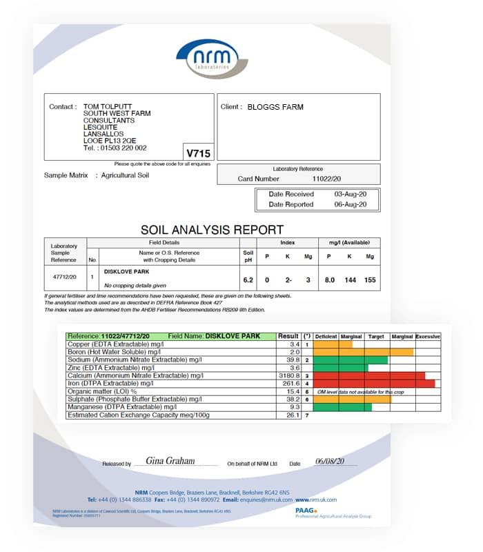 Soil analysis report